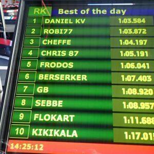 Die Ergebnisse vom 2. Durchgang: Daniel konnte sich vom 4. auf den 1. Platz steigern