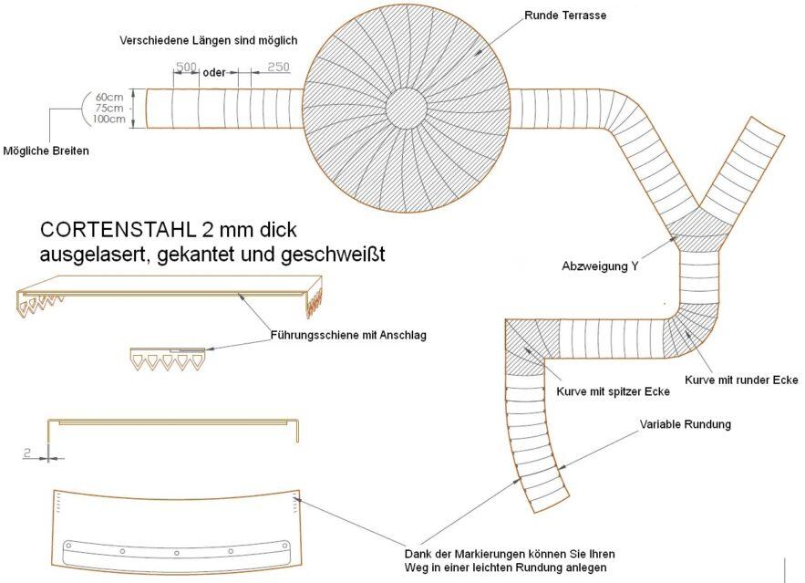 Technische Erläuterungen zu den modularen Wegen aus Cortenstahl